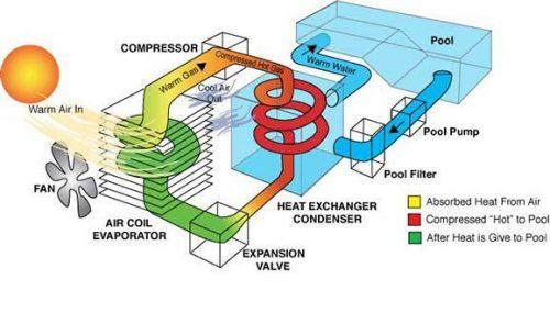 how-a-heat-pump-works205